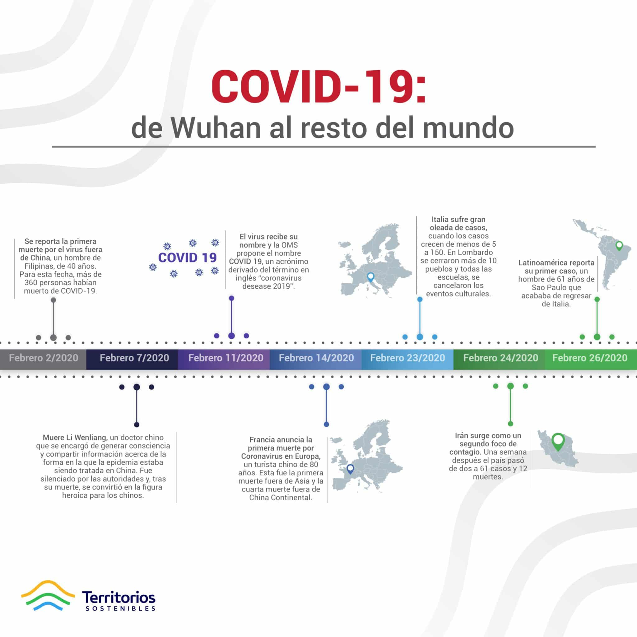 Infografico COVID-02