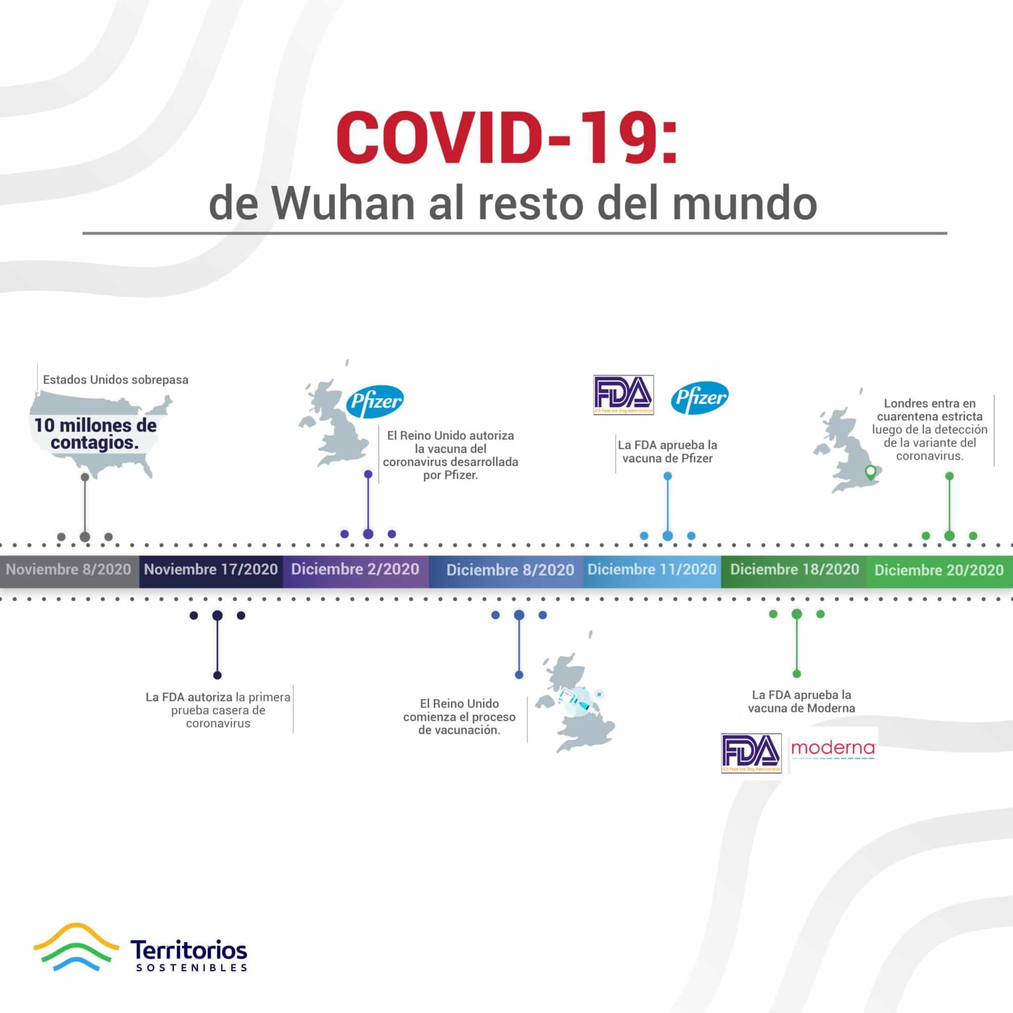 Infografico COVID-06